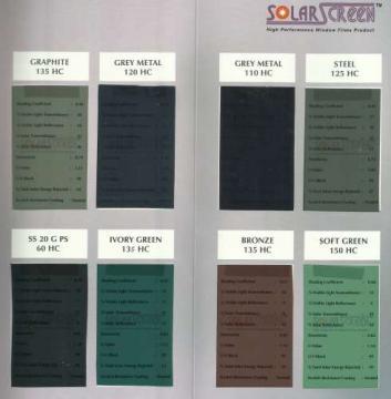 kaca film solarscreen